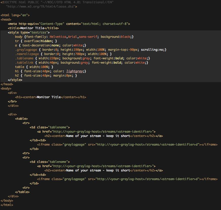 Simple Application Monitor using Graylog2